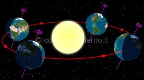 1387534116_solstizio-600x335